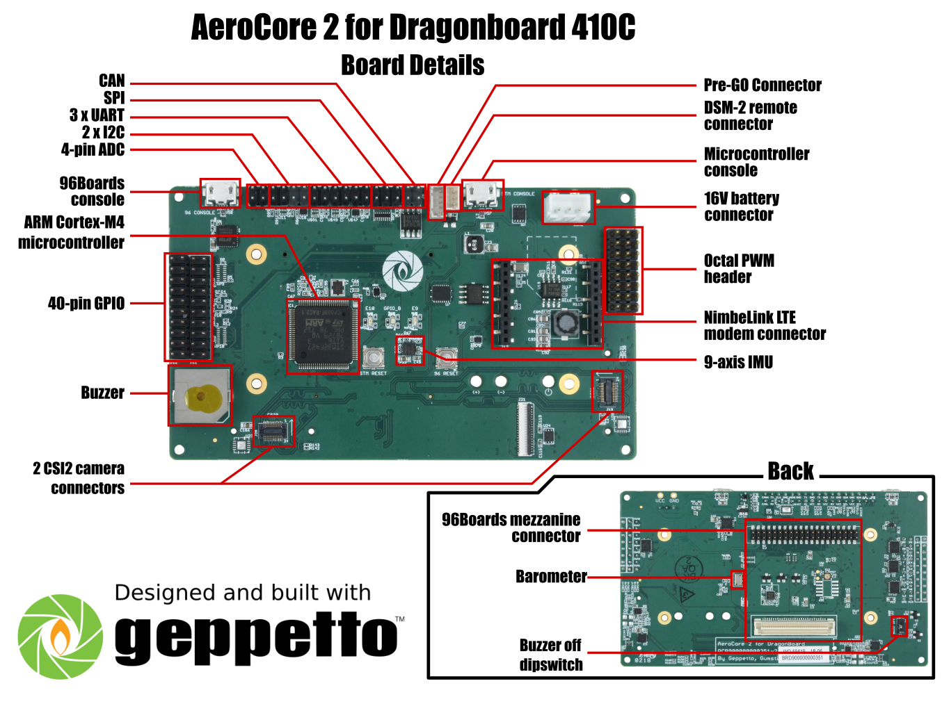 New callout image for the Dragonboard 410C