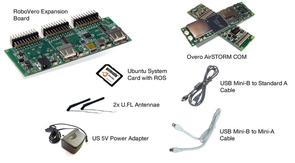 Image of Robotics Development Kit