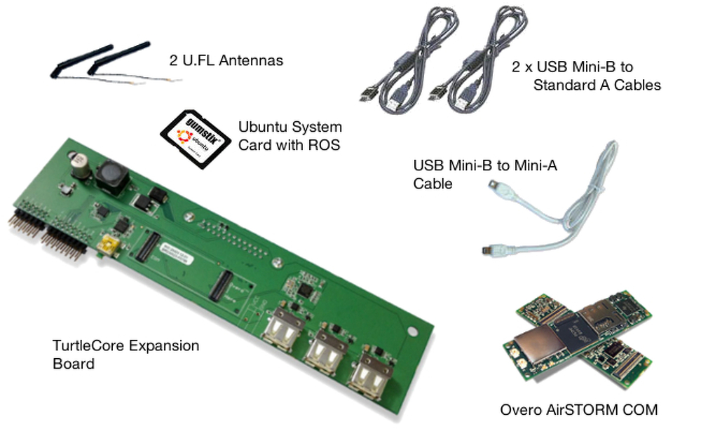 Image: Mobile Robotics Development Kit