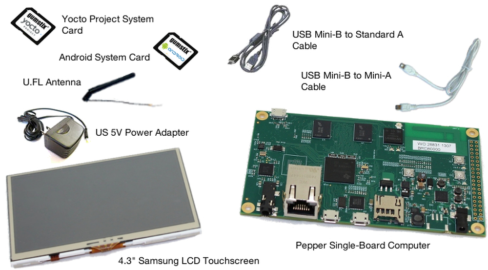 "Image of Handheld Development Kit (4.3"")"